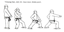 Image result for karate basics